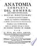 Anatomia completa del hombre