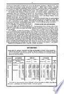 Boletín de medicina, cirugía y farmacia