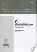 Características de la inversión y del mercado mundial de minería a principios de la década de 2000