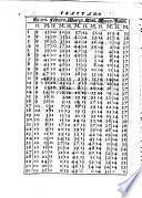 Chronographia o Repertorio de los tiempos, el mas copioso y preciso que hasta ahora ha salido a luz