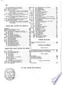 Concordancia entre el Código Civil francés y los códigos civiles estranjeros [sic]...