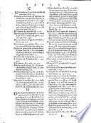 Coronica general de la orden de los Minimos de S. Francisco de Paula su fondador. Donde se trata de su vida y milagros, origen de la religion, erection de provincias y varones insignes della . Por el P. F. Lucas de Montoya,...