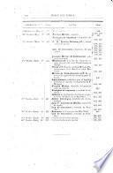 Diario de sesiones del H. Consejo de Estado