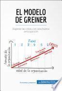 El modelo de Greiner