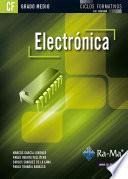Electrónica (GRADO MEDIO)