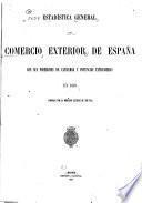 Estadística del comercio exterior de España