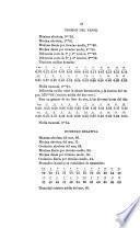 Estudios de meteorología comparada