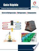 Guía Rápida para el Ciclo de Refrigeración, Refrigerantes y Componentes