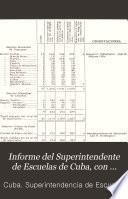Informe del Superintendente de Escuelas de Cuba, con inclusión de los rendidos por los superintendentes de instrucción e inspectores pedagógicos