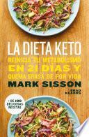La dieta Keto