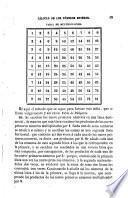 Lecciones de aritmética