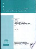 Oferta de bienes y servicios ambientales de la pyme en Chile