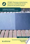 Procesos y tratamientos químicos y clasificación de los productos de piedra natural. IEXD0108