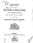 Resumen de las actas de la Real Academia de Ciencias Exactas, Físicas y Naturales de Madrid